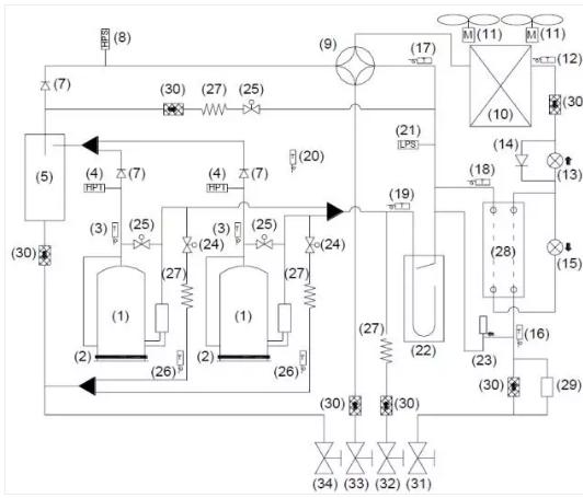 GMV-350W/B采用两台压缩机,制冷系统