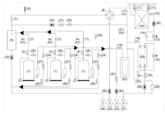 GMV-400W/B、GMV-450W/B采用三台压缩机,制冷系统 工作原理图如下:
