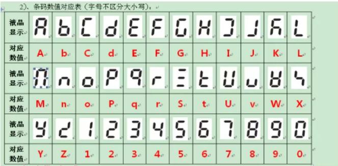 """在外机主板上查看故障代码时,可能会出现看错故障代码,比如把""""JA""""故障代码看成""""JR"""",为什么会出现这种情况呢"""