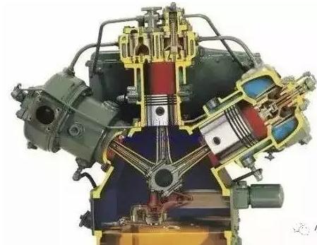 一、活塞式压缩机