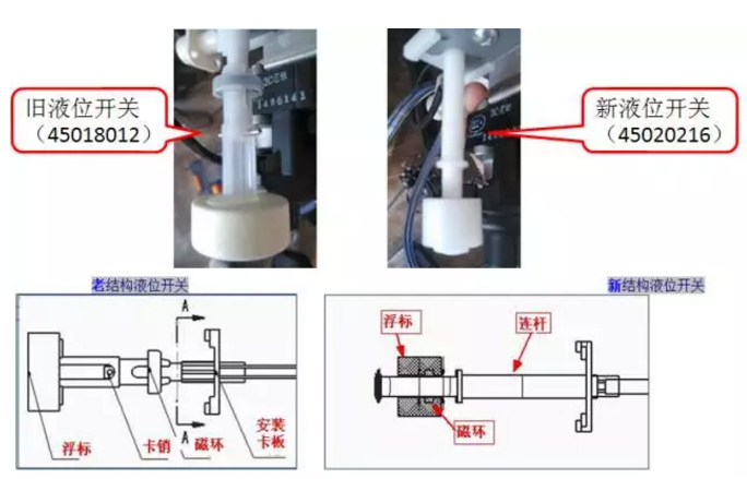 工程内机异响,水泵的振动通过支架直接传递到液位开关,造成液位开关上的磁环与注塑件发生共振