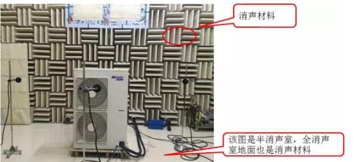 测试噪音的环境是什么样子?