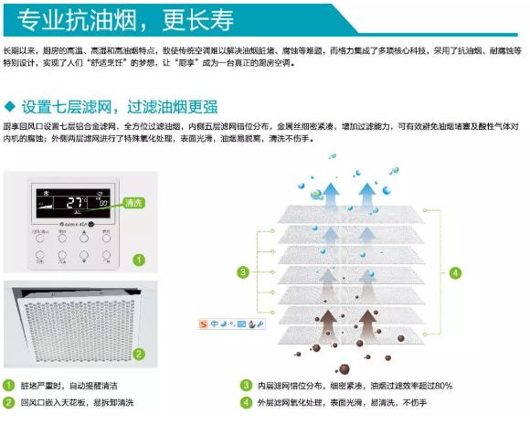 成都格力厨房专用中央空调