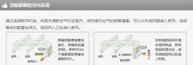 高效劲风系列柜机产品特点