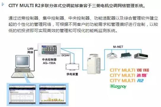 三菱电机智能化管理
