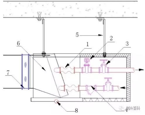 风机盘管机组安装前应进行单机三速试运转及水压试验,试验压力为系统工作压力的1.5倍,不漏为合格。