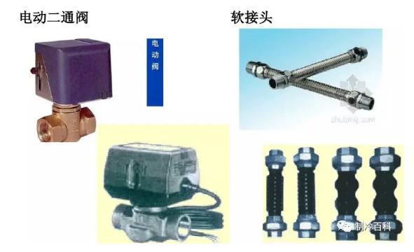 1-软连接;2-电动二通阀;3-截止阀;4-Y型过滤器;5-吊杆;6-风机盘管;7-风管软接;8-凝结水排水