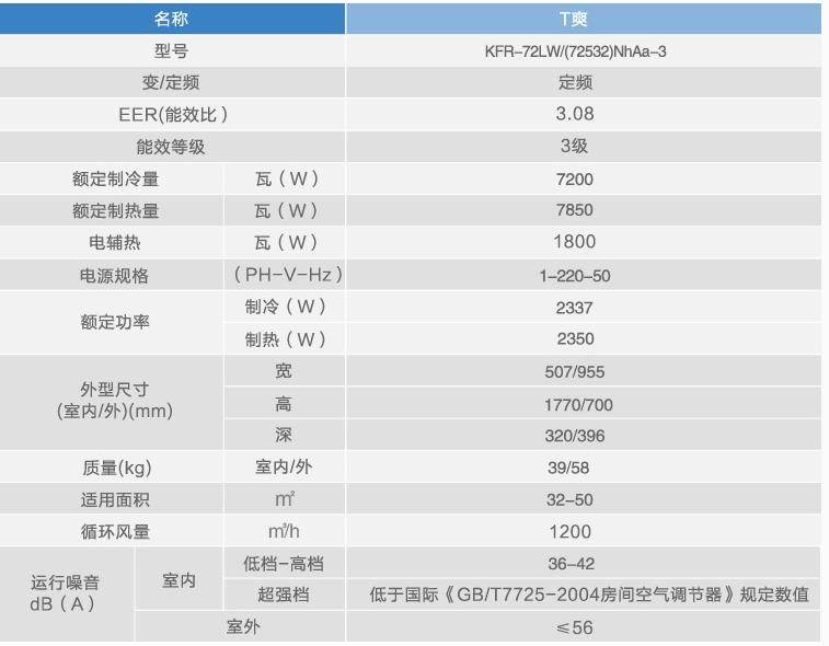 KFR-72LW/(72532)NhAa-3 立柜式 3匹参数: