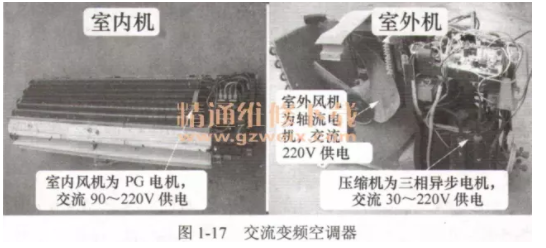 实物如图1-17所示,是最早的变频空调器,也是市场上拥有量最大的类型,现在一般已经进入维修期,它是本书重点介绍的机型。