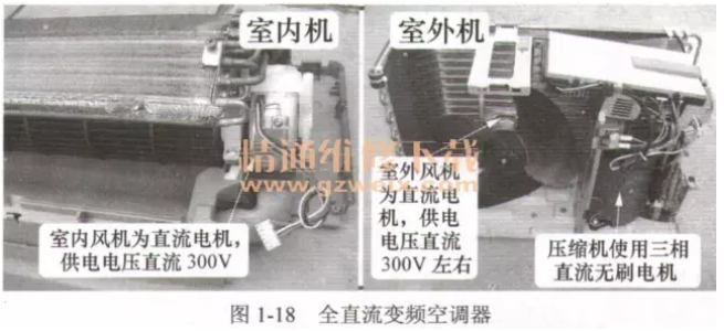 实物如图1-18所示,属于目前的高档空调器,在直流变频空调器基础上发展而来,与直流变频空调器相比最主要的区别是,室内风机和室外风机的供电为直流300V电压,而不是交流220V,同时使用直流变转速压缩机。