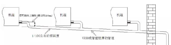 安装外机:做到外机风扇出风口必须在50公分内外机后部15公分之内无遮挡物,所有落地脚必须安装减震块,保证外机运转正常。