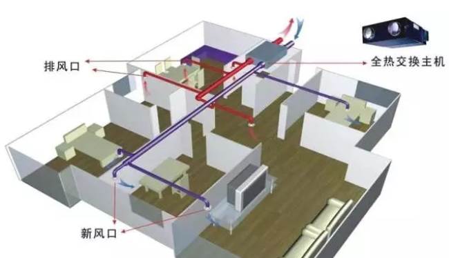 第五:施工安装过程中需要考虑的主要问题有哪些?