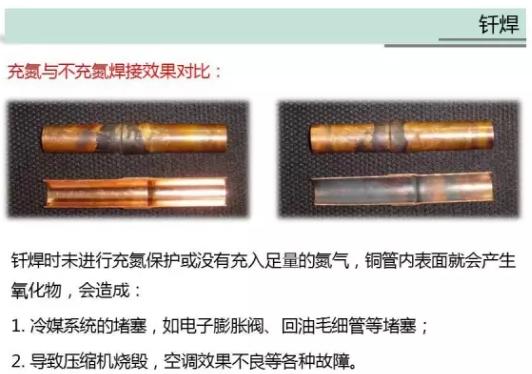 充氮焊接和不充氮焊接的对比图