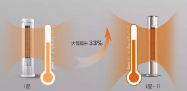 制热更给力,温暖更容易。