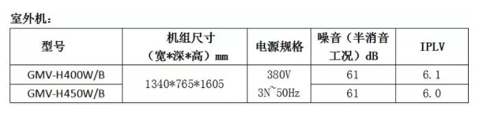 机组容量范围为40-45kW,采用直流变频压缩机和直流变频风机。
