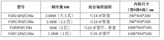 格力C1系列变频风管机采用全新的R410a环保冷媒,直流变频压缩机,开机进入高频运转,快速实现制冷热,达到设定温度超低频运行,保持房间温度恒定、舒适