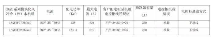3、DMAX 系列模块化风冷冷(热)水机组配电参数表
