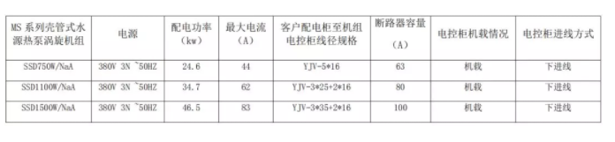 5、 MS 系列壳管式水源热泵涡旋机组配电参数表