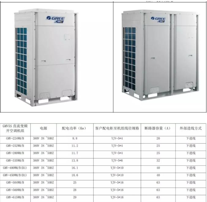 1、 GMV5S 直流变频空调机组配电参数表