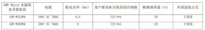 3、 GMV Water 水源热泵多联机组配电参数表