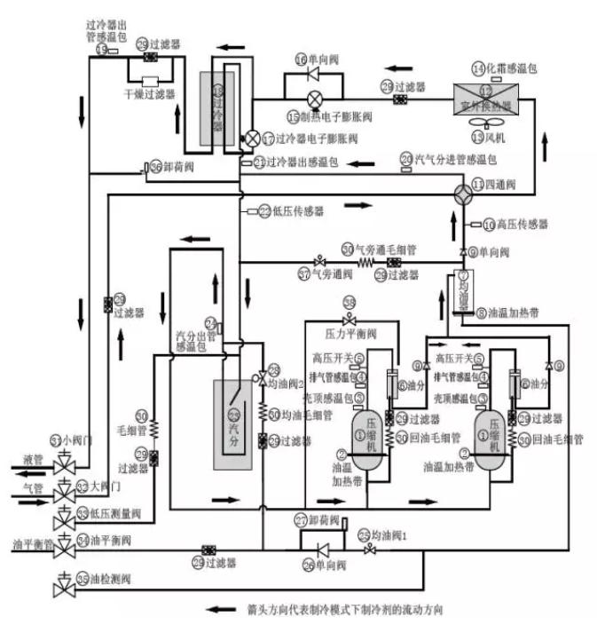 2. GMV-400WM/A、GMV-450WM/A、GMV-400WM/B、GMV-450WM/B管路: