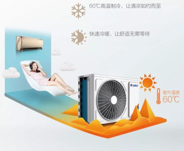 2-2. 格力冷酷外机,60℃高温强劲制冷(限32、35机型)