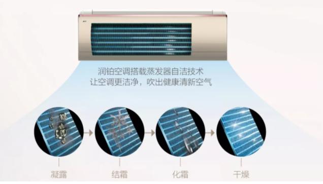 2-3. 行业首创蒸发器自洁技术,55度高温杀菌