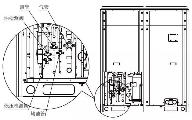 2)室内外机制冷剂配管允许长度和落差