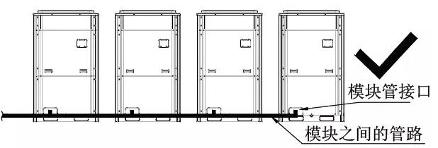 室外模块之间的管路安装应安如下操作: