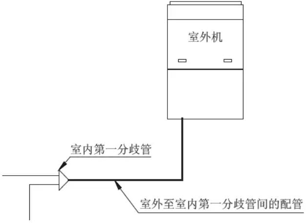 如果系统为单模块系统,则室外机至第一室内分歧管的配管尺寸按室外机的接管尺寸选择;