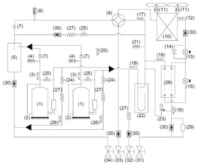 GMV-350W/B采用两台压缩机,制冷系统 工作原理图如下: