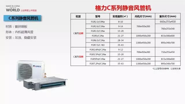 格力C系列静音风管机参数