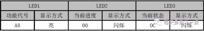 第1步:确认进入A8售后抽真空模式设置后,主控机显示如下:
