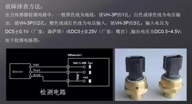 低压压力传感器的检测方法和高压压力传感器器一样