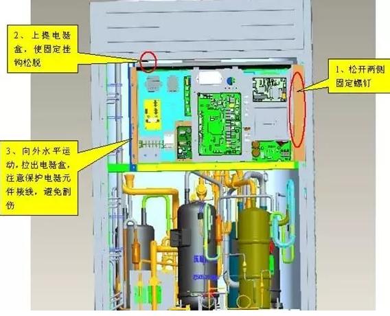 更换压缩机的方法:以GMV-Pdm280W/NaB-N1