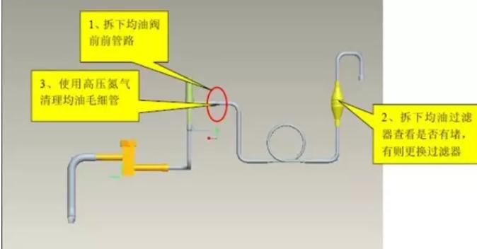 清理均油管管路