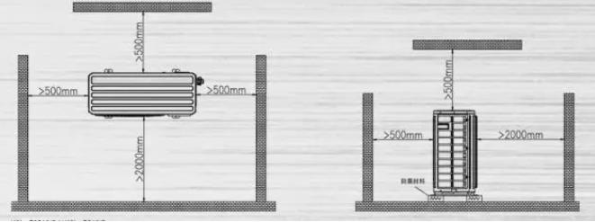 7.5D以下单风叶外机空间尺寸