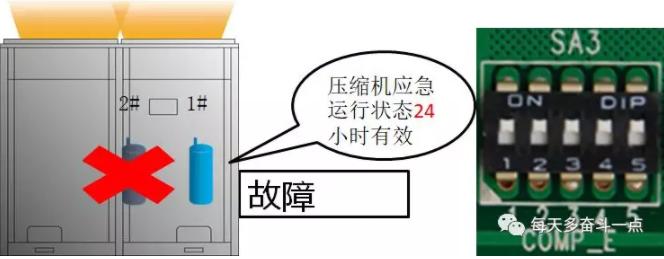 压缩机应急运行拨码(SA3_COMP-E)