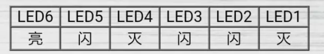 无双8显示的外机,主板上所有6个LED灯的状态依次如下