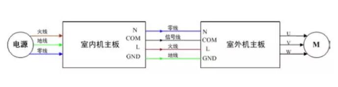 1.G10变频空调室内外电控系统框架图