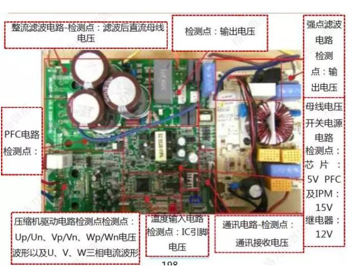 6.  竖放外机控制器电路板结构