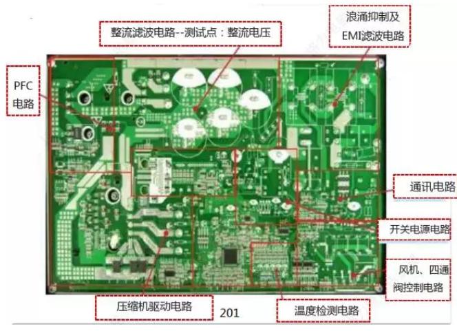 9.   倒扣外机控制器电路板结构(3P)