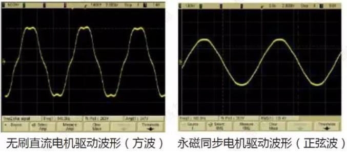 无刷直流电机不永磁同步电机驱劢波形