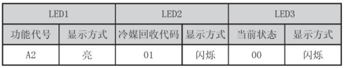 第1 步:确认进入A2 冷媒回收运行设置后,主控机显示如下: