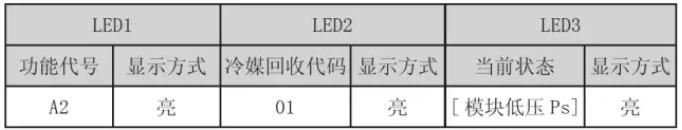 """第3 步:按以上方法选择""""01""""进入室内机冷媒回收,所有基础模块数码管和状态灯显示如下:"""