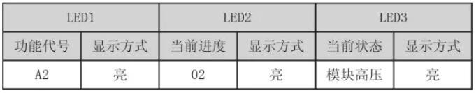 """首先将需要冷媒回收的基础模块设置为模块应急运行状态,同时将应急状态模块的液管截止阀关闭,然后按以上方法选择""""02""""进入基础模块冷媒回收,显示如下"""