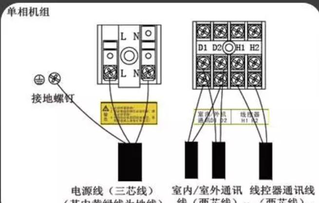 已经标明了H1、H2接线控,D1、D2接内外机通讯线,另外是电源端子了,L接火线,N接零线,记着,接电的时候一定要用试电笔去验电,L必须接火线。零线和火线一定不能接反