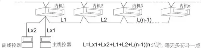 五代多联机正确连接方式就是从室外机到室内机只有一根线。