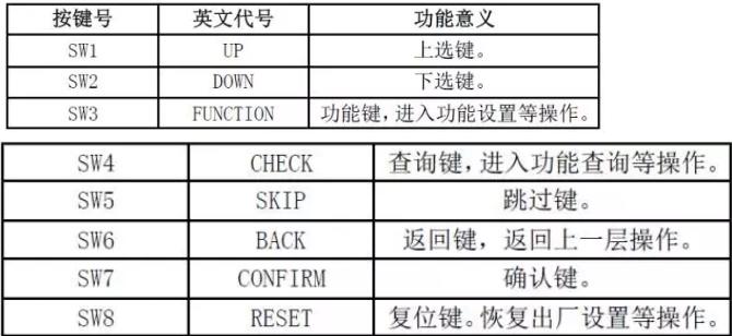 室外机主板AP1主板功能键