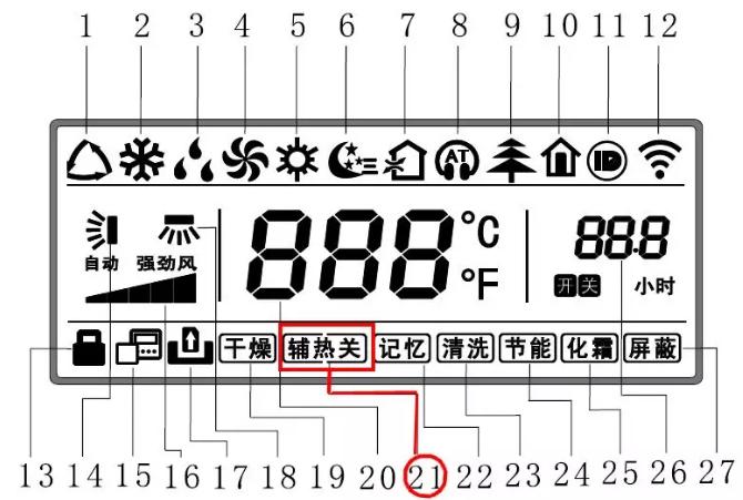 格力线控器液晶面板